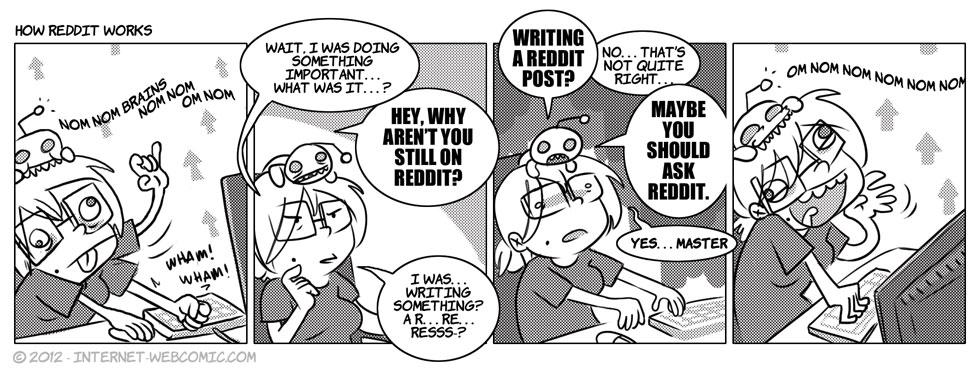 How Reddit Works
